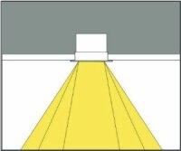 Imperialux Typ 3-LED Deckeneinbaustrahler Linear